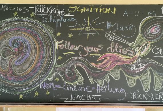 Kientalerhof Newsletter Cranio-Abschlussklasseklasse 2016